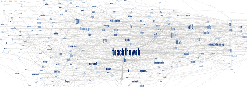Click the image to play with this interactive visualization thingie