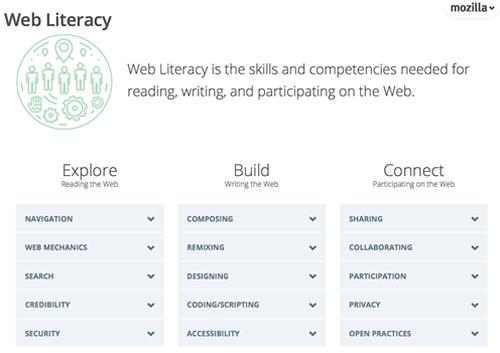 webliteracy-map